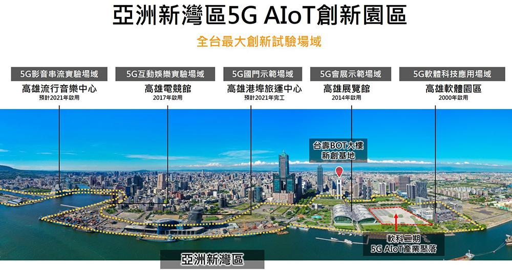 高雄亞洲新灣區5G AIoT創新園區。(圖片提供/高雄市政府經濟發展局)