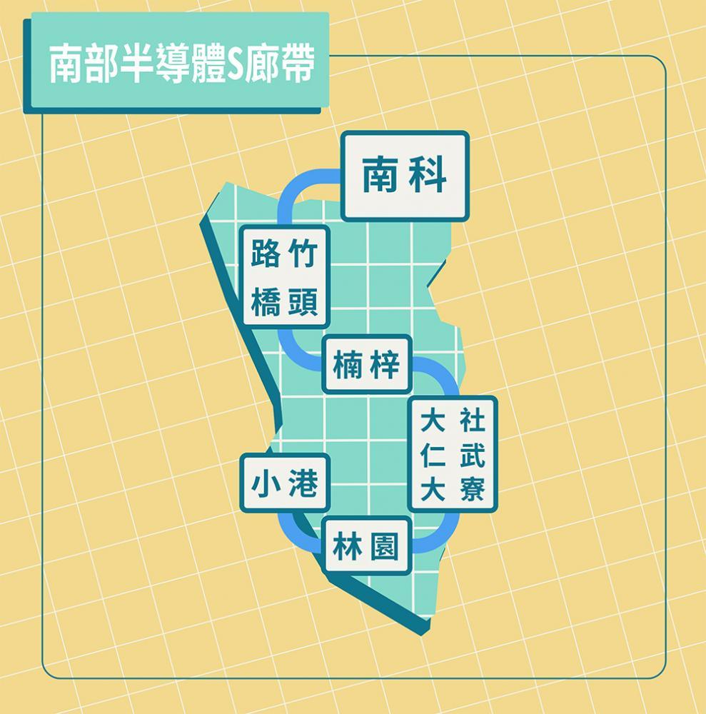 從南科到高雄小港,形成南部半導體S廊帶。(圖片提供/高雄市政府新聞局)