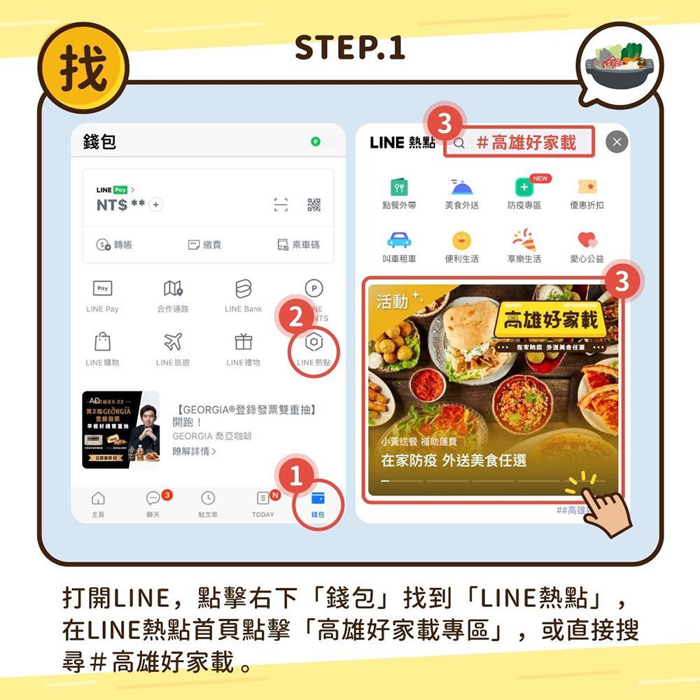 手機打開LINE,點選「錢包」頁面中的「LINE熱點」,或直接在畫面上方搜尋「高雄好家載」,即可進入「高雄好家載」專區。(圖片提供/一卡通票證股份有限公司)