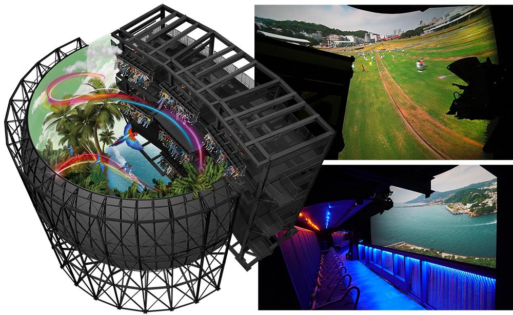(左)i-Ride飛行劇院設備示意圖。(右上)i-Ride飛行劇院最大的特點就是不需要戴任何的VR眼鏡,即可感受身歷其繫的翱翔感。(右下)使用不同的角度來體驗高雄的美。